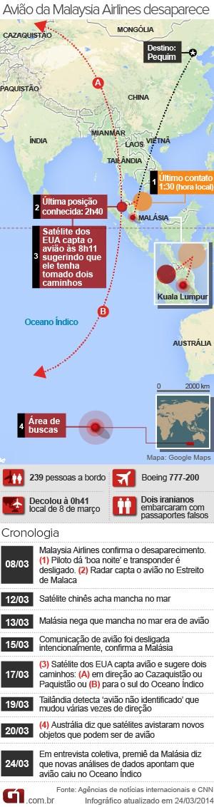 mapa malásia MH370 atualiza 24/3 (Foto: Arte G1)