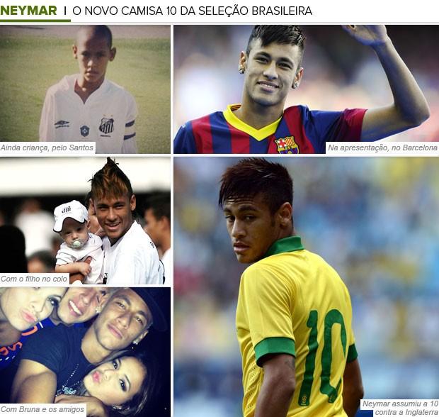 Mosaico Brasilidades Neymar (Foto: Editoria de Arte)
