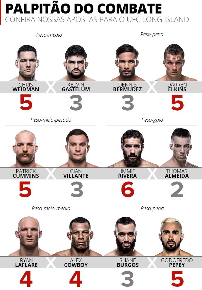 Palpitao Combate UFC Long Island (Foto: Esporte Arte)