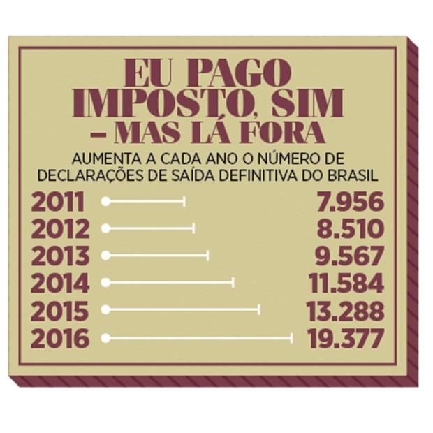 Tabela (Foto: Divukgação)