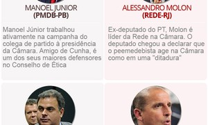 Saiba quem é quem nas tropas pró e contra Cunha no Conselho de Ética