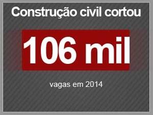 Construção civil cortou 106 mil empregos em 2014 (Foto: G1)