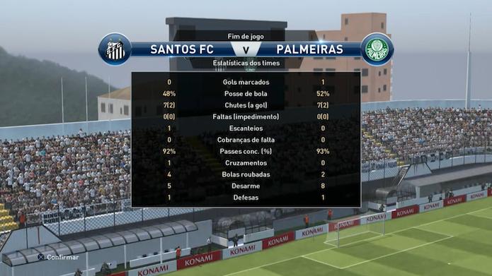 Confira as estatísticas do jogo final (Foto: Reprodução/Murilo Molina)