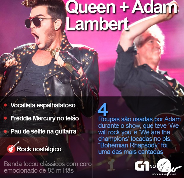 Queen toca com Adam Lambert no Rock in Rio (Foto: Fábio Tito / G1)