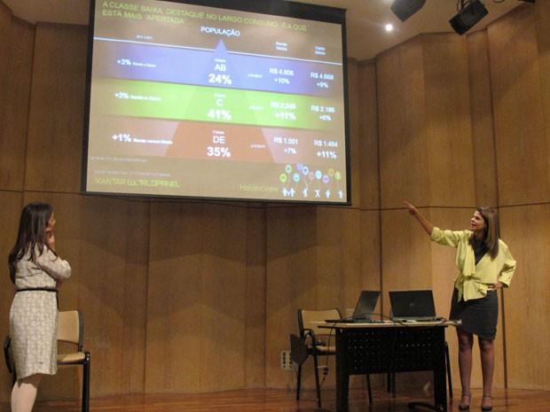 Pesquisa da Kantar Worldpanel mostra que na classe DE aumento dos gastos superou alta da renda (Foto: Darlan Alvarenga/G1)
