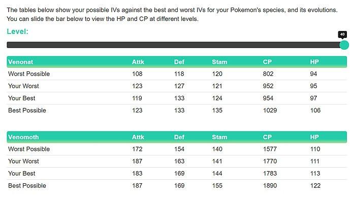 A calculadora também mostra os atributos máximos com pior e melhor IV (Foto: Reprodução/Tais Carvalho)