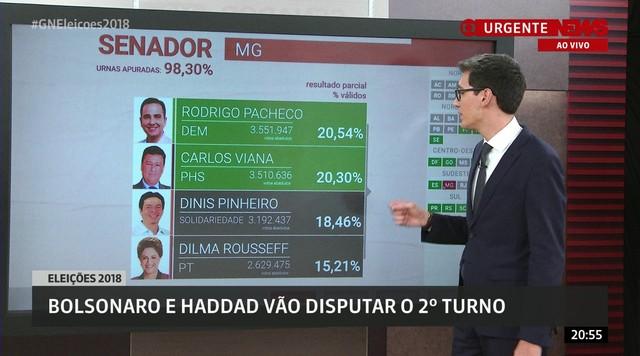 Rodrigo Pacheco e Carlos Viana são eleitos senadores por Minas Gerais