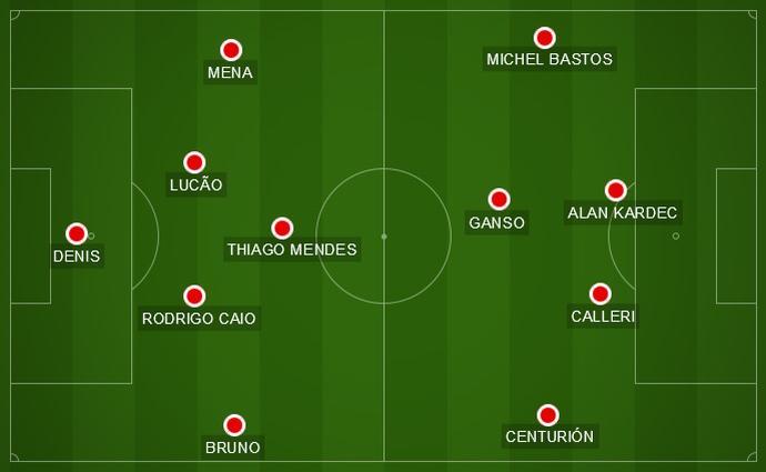 campinho São Paulo The Strongest (Foto: Arte: GloboEsporte.com)