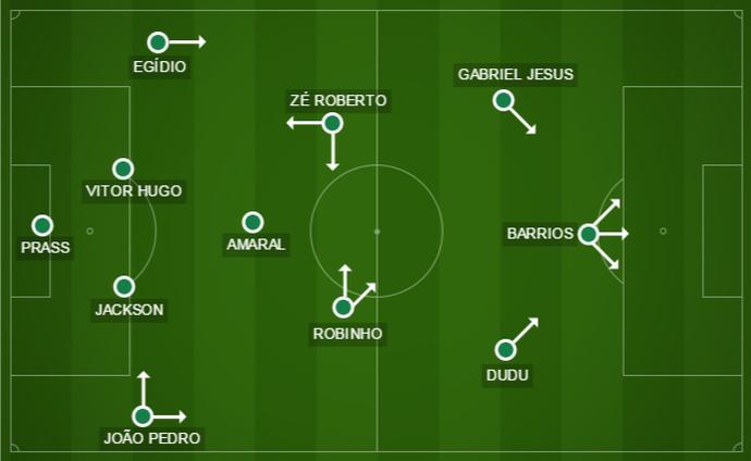 Mudanças de Marcelo Oliveira deram certo no Palmeiras nesta quarta (Foto: Arte Esporte)