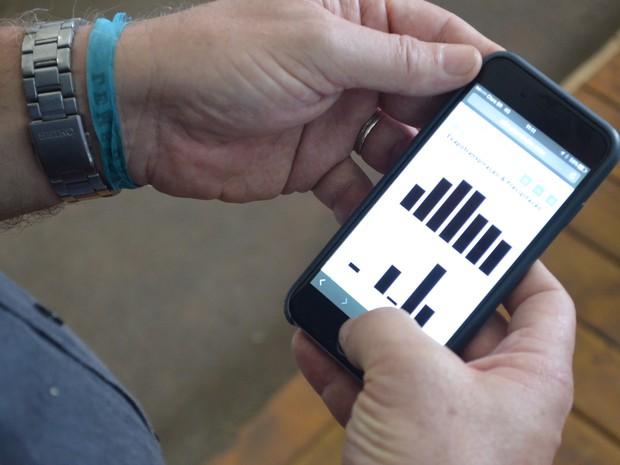 Produtor rural pode acessar informações atualizadas a cada 15 minutos por aplicativo no celular (Foto: Adriano Oliveira/G1)