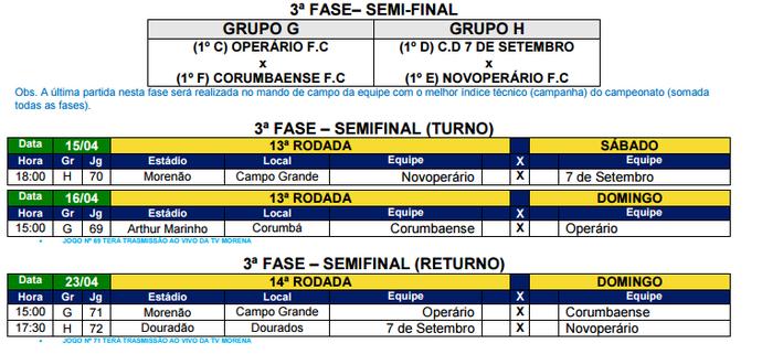 Semifinais do Campeonato Sul-Mato-Grossense (Foto: Reprodução)