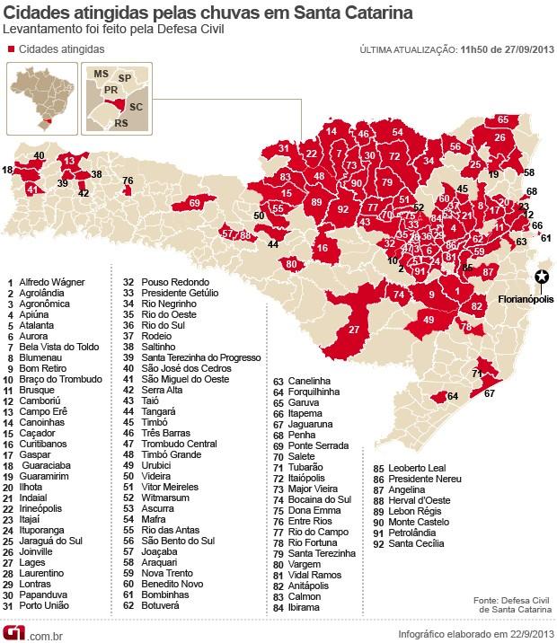 Mapa chuvas 92 cidades em Santa Catarina (Foto: Editoria de Arte/G1)