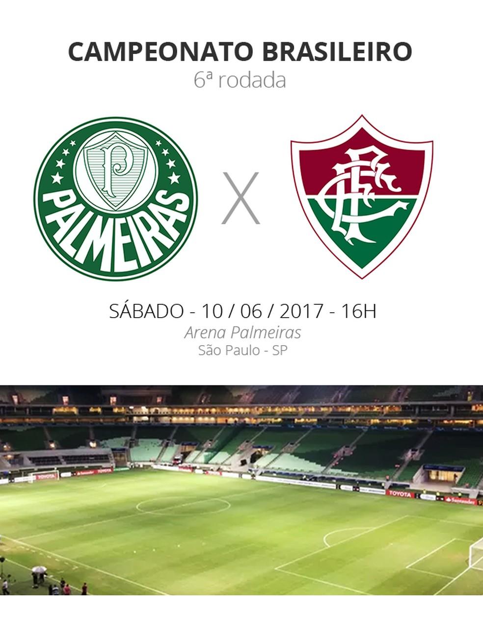 FICHA-DO-JOGO_Palmeiras-x-Fluminense (Foto: Infoesporte)