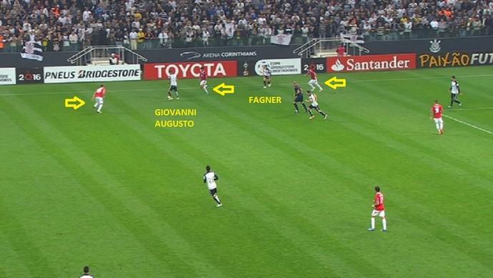 No segundo gol do Nacional, três jogadores pressionam Giovanni Augusto e Fagner, que deixam a bola escapar (Foto: Reprodução/TV Globo)