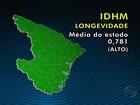 Mais da metade dos municípios sergipanos estão com baixo IDH