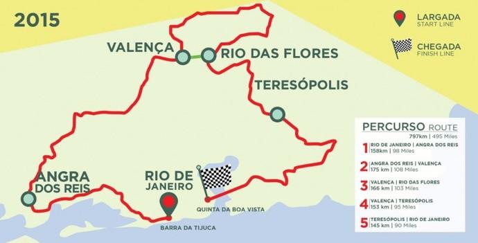 Confira o percurso de 797km do Tour do Rio 2015 (Foto: Divulgação)