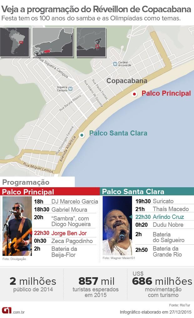 Arte do Réveillon de Copacabana programação shows (Foto: Editoria de Arte / G1)