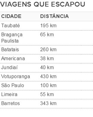 Jogos do Guarani na Série A2 do Campeonato Paulista (Foto: GloboEsporte.com)