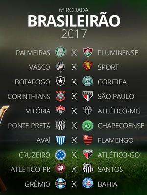 BLOG: Times bem colocados na temporada passada iniciam Brasileirão com dificuldades