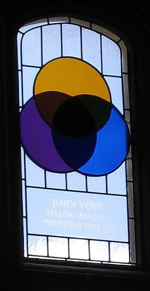 John venn criador dos diagramas de conjuntos tema de doodle do vitral de john venn na gonville and caius college foto reproduo wikipdia ccuart Images