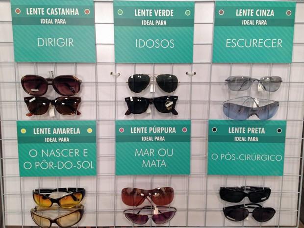 91f782659 Quadro mostra as lentes ideais para cada situação (Foto: Willian Lopes/TV  Globo