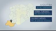 Juquitiba é o ponto de partida da viagem que o BDSP faz pelas cidades da Grande São Paulo