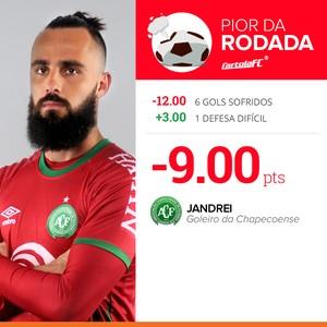 Card_Cartola-Pior-da-Rodada-Jandrei (Foto: Infoesporte)
