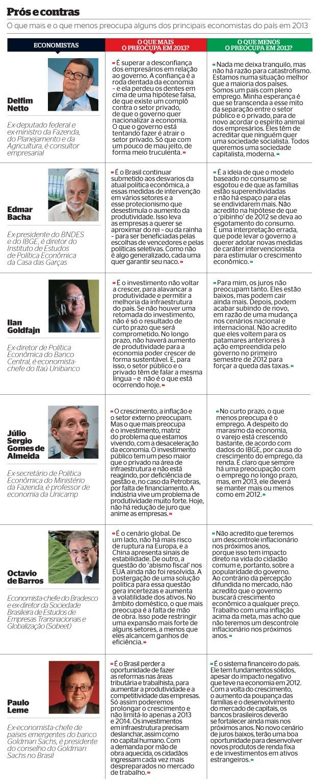 Prós e contras (Foto: Valor Econômico e Ag. O Globo)