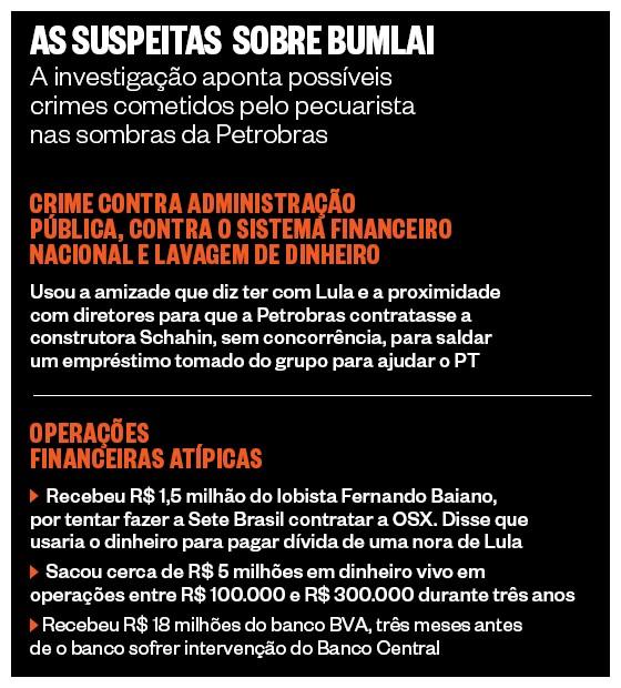INTIMIDADE O ex-presidente Luiz Inácio Lula da Silva e o pecuarista José  Carlos Bumlai em uma festa (ao lado) e o contrato do BNDES com empresas de Bumlai. Bumlai obteve empréstimos do banco estatal em boas condições  (Foto: Reprodução)