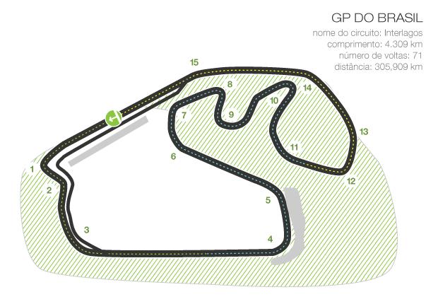F-1: Circuito GP Brasil (Foto: Editoria de Arte / GLOBOESPORTE.COM)