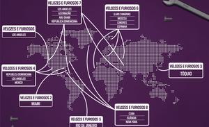 O mapa mundi segundo a franquia 'Velozes e Furiosos'