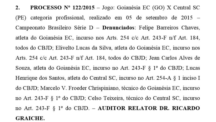 julgamento luquinhas celso central (Foto: Reprodução / STJD)
