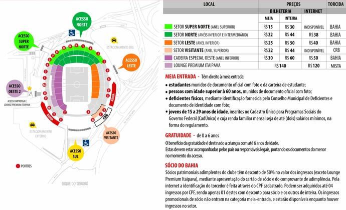 Bahia x CRB: mapa de assentos da Arena Fonte Nova (Foto: Reprodução)