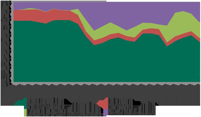 Número de ataques envolvendo Bitcoin tem aumentado (foto: Divulgação/Kaspersky)