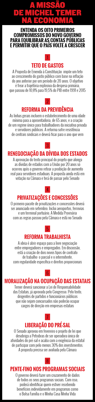 Impeachment arte economia (Foto: ÉPOCA)