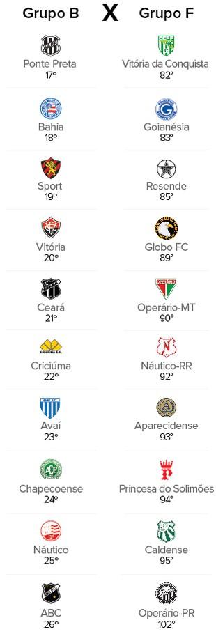 Info sorteio Copa do Brasil 2 (Foto: Infoesporte)