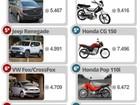 Veja 10 carros e 10 motos mais vendidos em janeiro de 2016