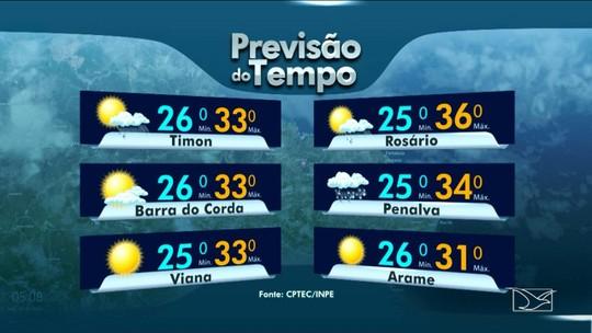 Veja a variação das temperaturas no Maranhão