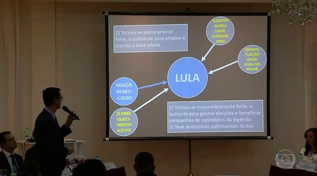 MPF denuncia Lula e diz que ele era comandante de esquema de corrupção
