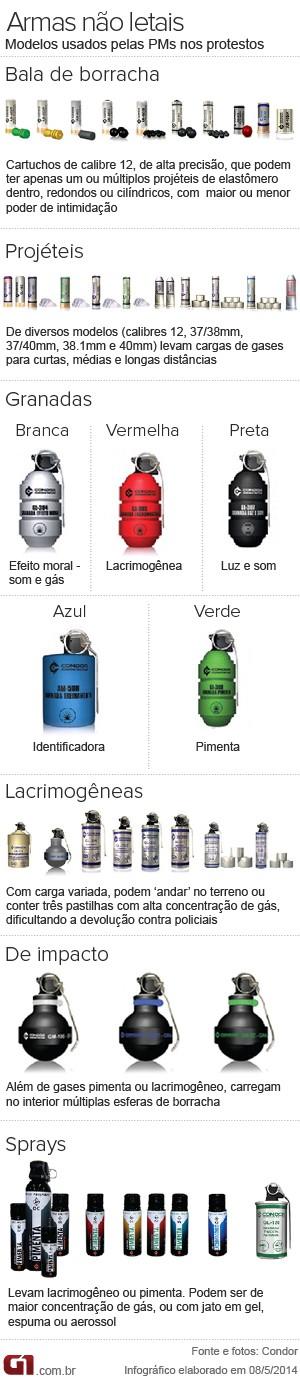 arte armas não letais (Foto: Arte g1)