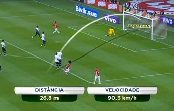Valdivia acerta chute de 90,3 km/h a 26,8m do gol durante goleada do Inter