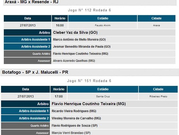 Árbitro Flávio Henrique Coutinho Teixeira aparece em dois jogos na escala da CBF (Foto: Arte / Globoesporte.com)