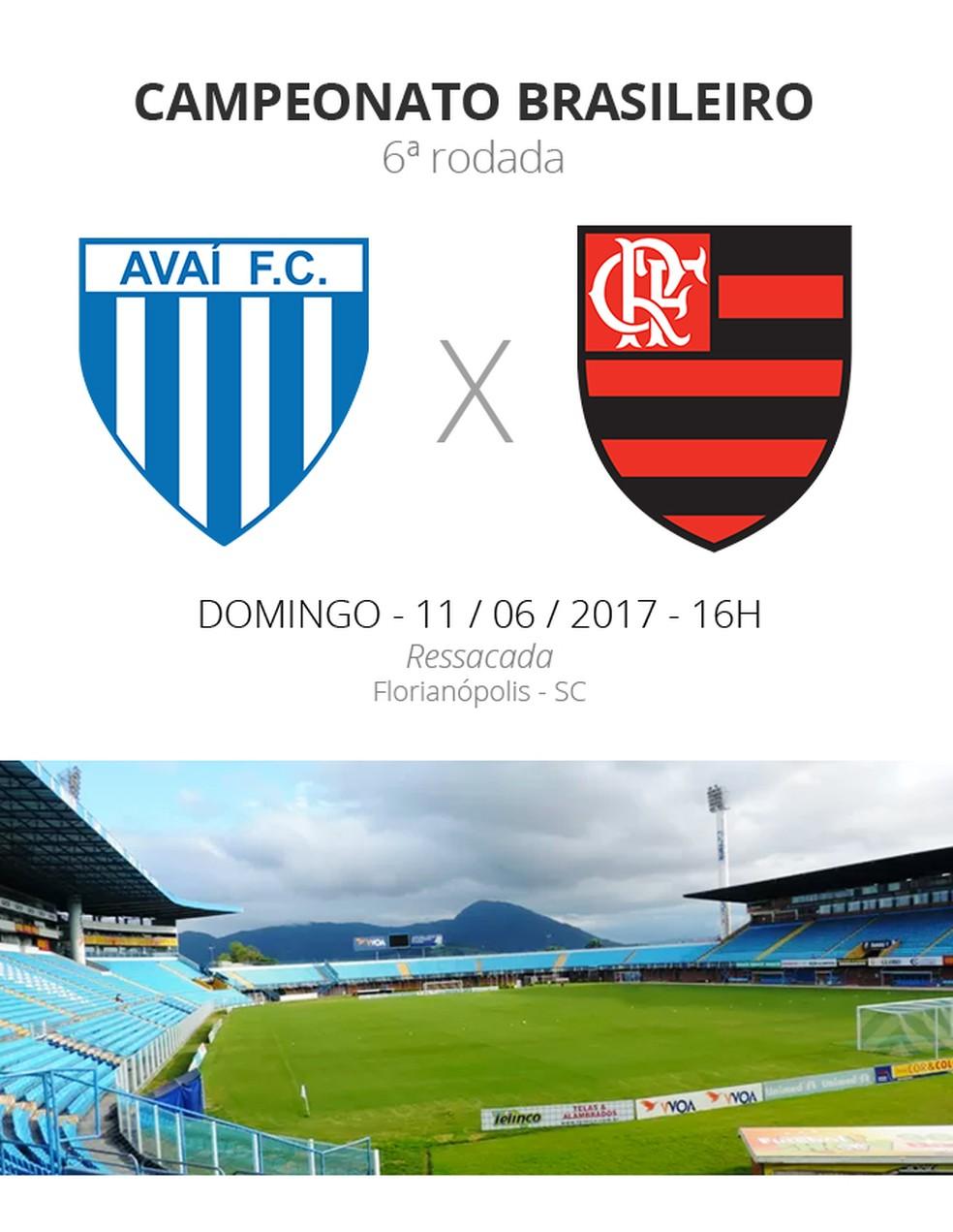 FICHA-DO-JOGO_Avaí-x-Flamengo (Foto: Infoesporte)
