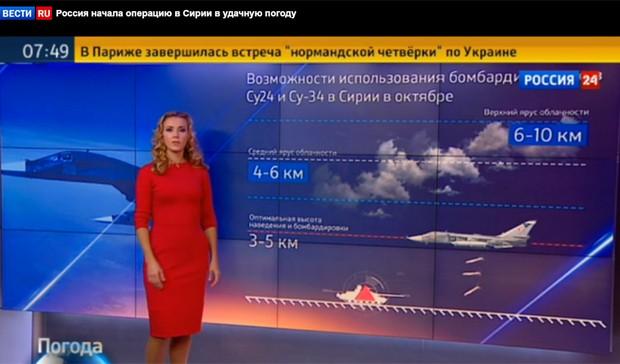 Ventos também foram analisados em previsão do tempo na Síria feita pela emissora estatal russa Rossiya 24 (Foto: Reprodução/Rossiya 24)