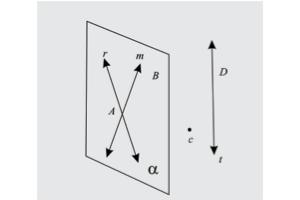 Retas, pontos e plano retratados no exemplo (Foto: Colégio Qi/Reprodução)