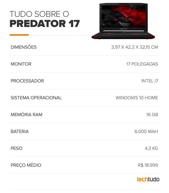 Tabela de especificações técnicas do Acer Predator 17 (Foto: Arte/TechTudo)