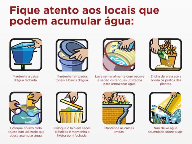 Locais que podem acumular água (Foto: Divulgação)