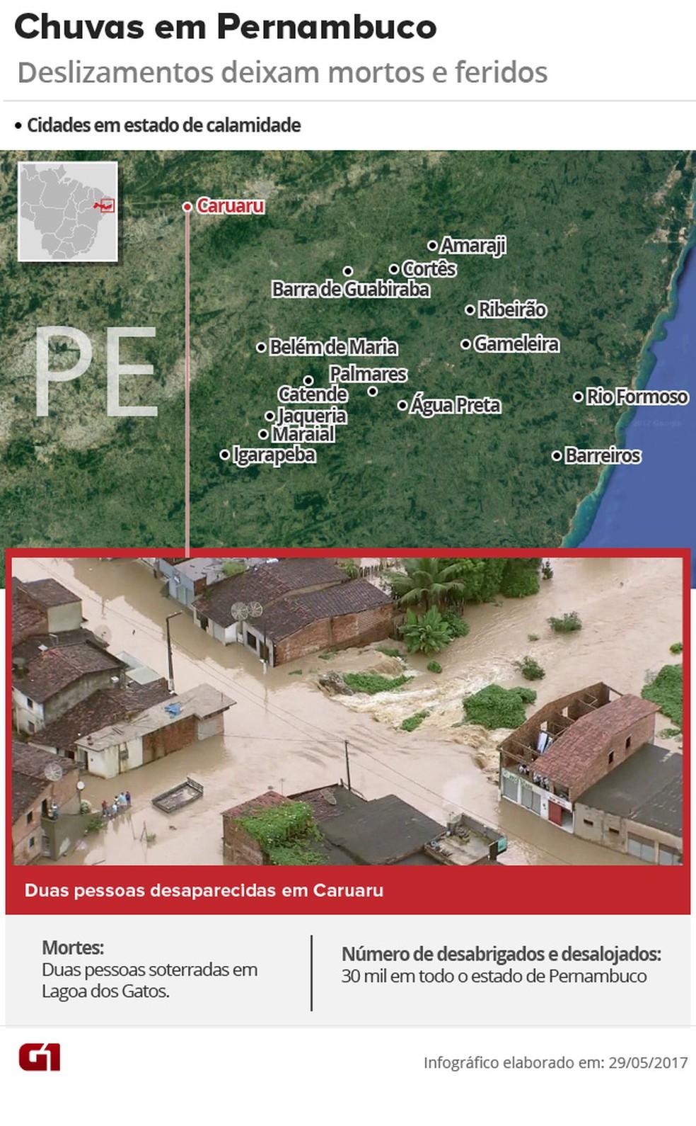 Chuvas provocam mortes e estragos em PE (Foto: Editoria de Arte/G1)
