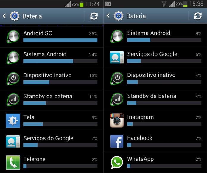 À direita, a ausência do ícone do WhatsApp entre os consumidores de bateria quando o 3G e o Wi-fi estão desligados. À esquerda, a presença do mensageiro quando conectado à Internet (Foto: Reprodução/ Luciana Maline)