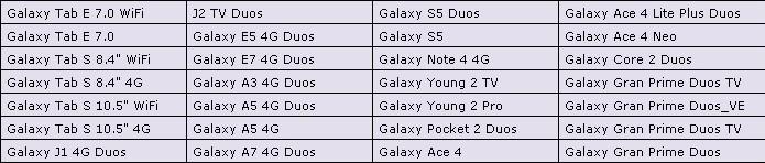 Tabela com dispositivos aptos à promoção 50 GB grátis no Dropbox (Foto: Divulgação/Samsung)